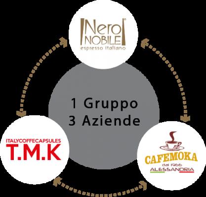 Azienda - NeroNobile